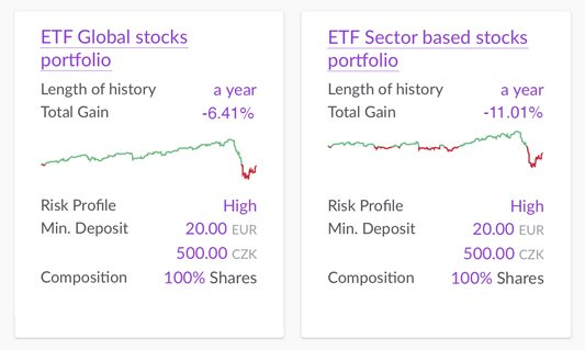 ETF portfolios performance charts - Q1 2020 - Purely stock portfolios