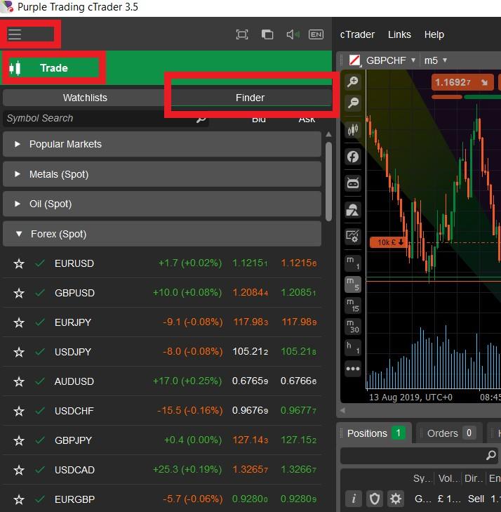 investiere in ico ohne bitcoins ctrader platform broker